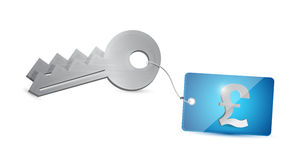 locksmith manchester value for money key
